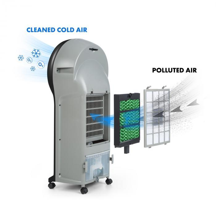 Whirlwind 3 In 1 Air Conditioner Fan Air Cooler Air
